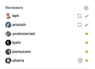 Screenshot: List of Reviewers
